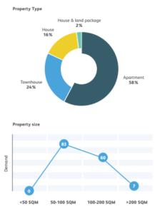 Chinese overseas investors survey